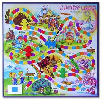 Candyland Birthday Theme Party Ideas For Kids